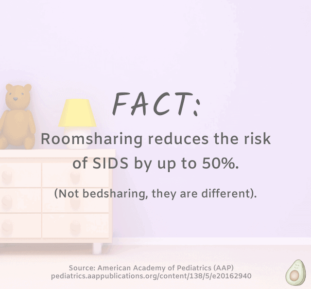 roomsharing reduce risk SIDS AAP safe sleep